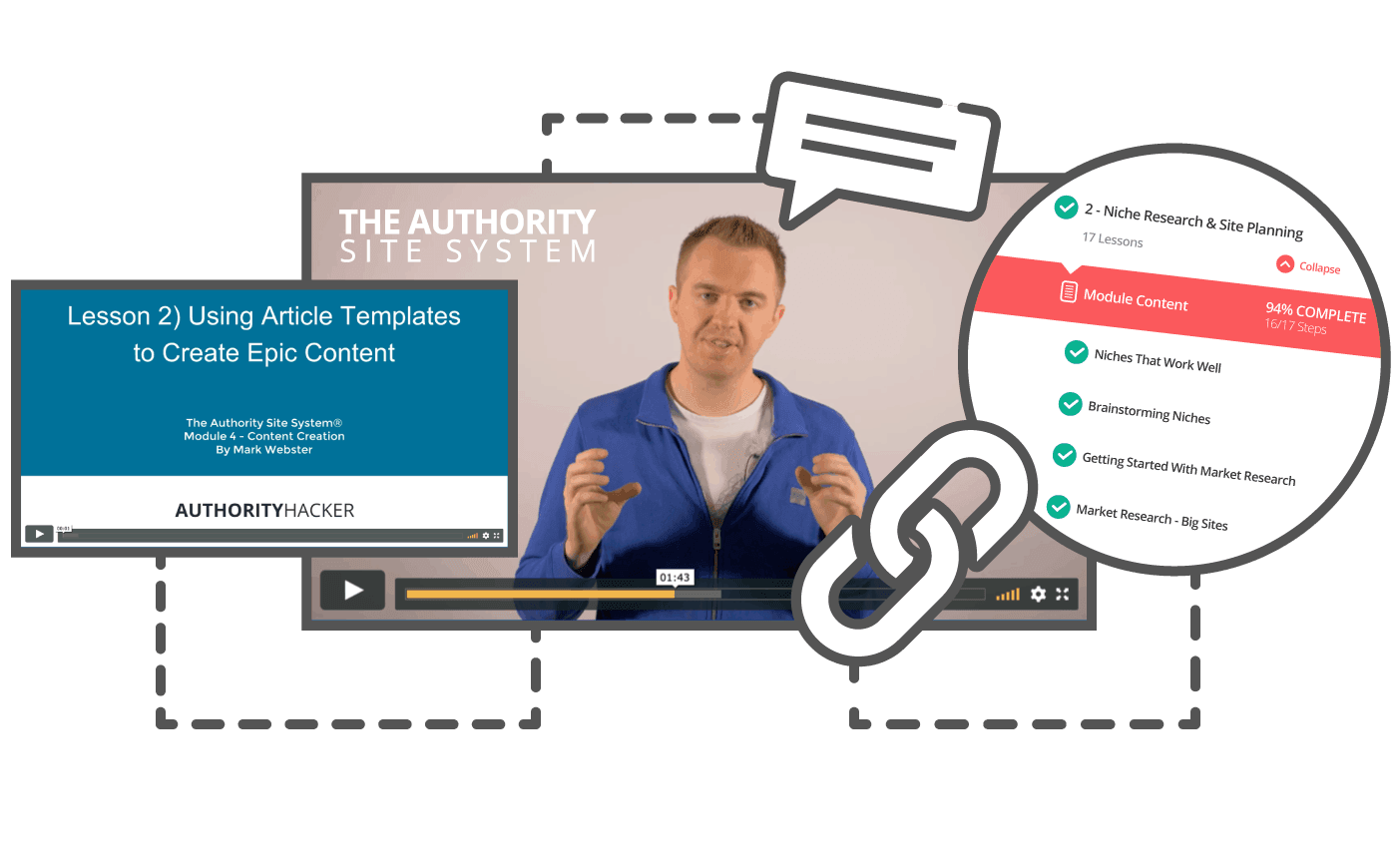 Authority Site System 3.0 Free Download - Gael Breton, Mark Webster